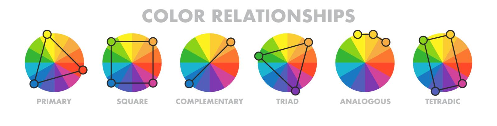 Kombinace barev na webu