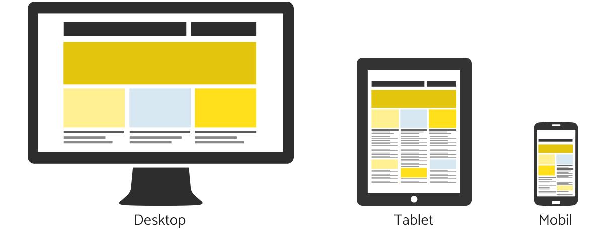 Breakpointy v responzivním webu